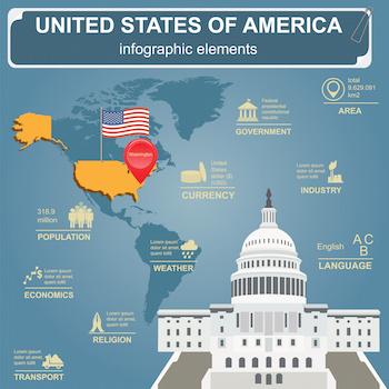 アメリカの海外勤務求人