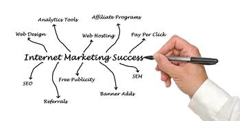 外資のWebマーケティング求人