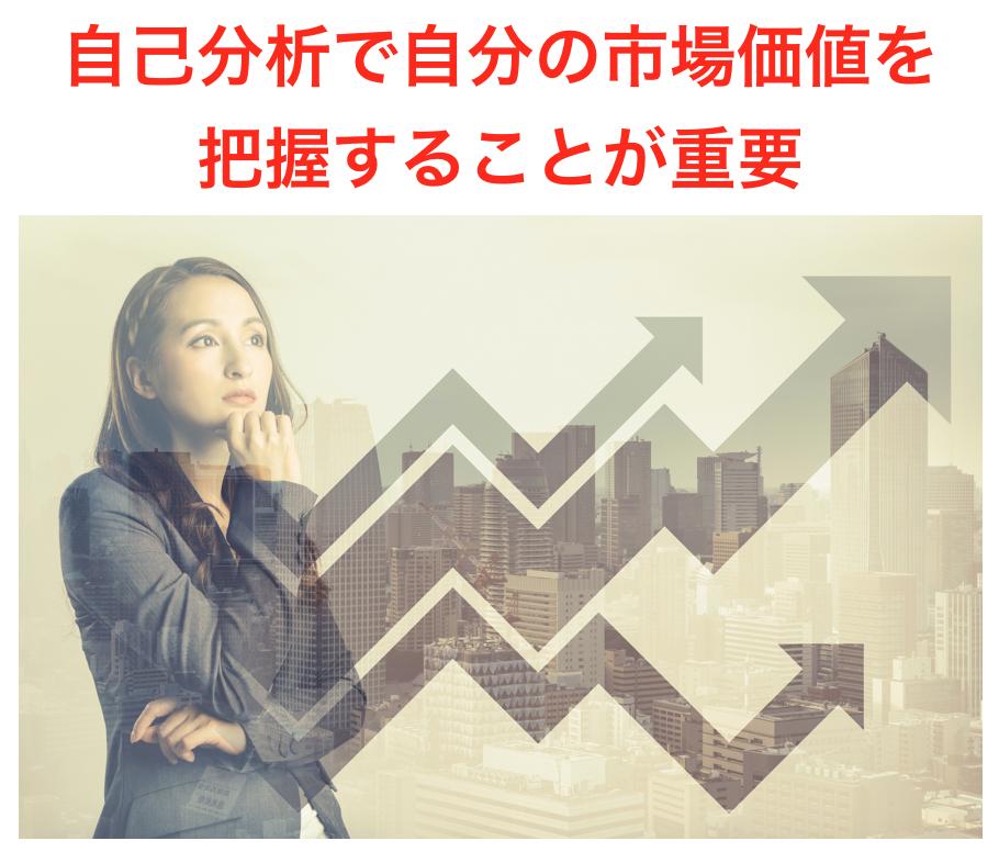 自己分析で、自分の市場価値を正確に把握する