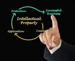 外資の知財転職案件